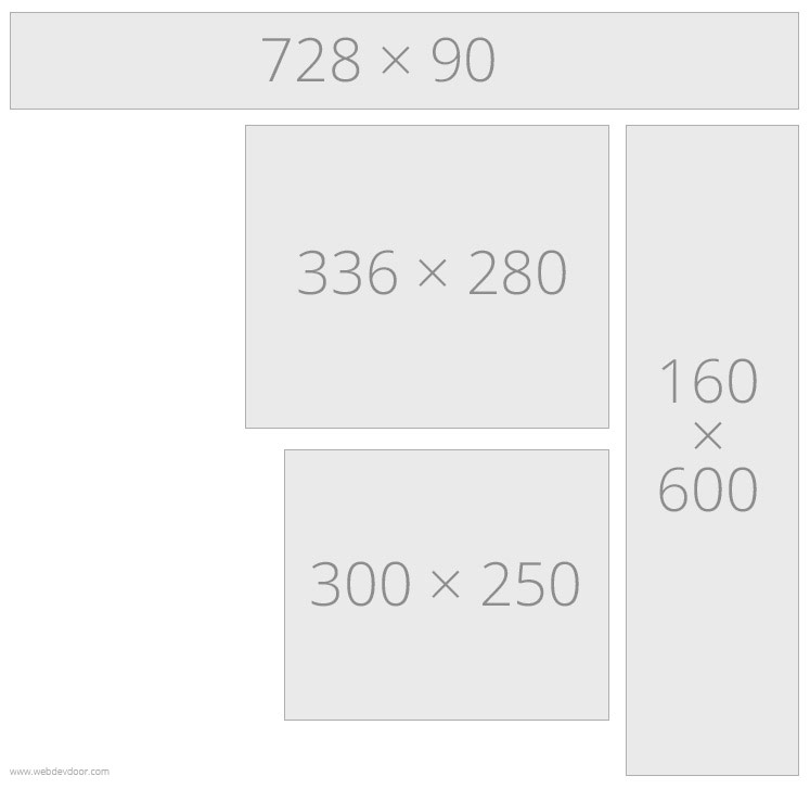 Recommended AdSense banner sizes